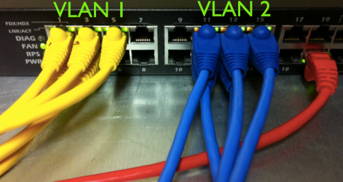 Vlans_on_switch