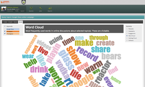Glass-social-wordcloud