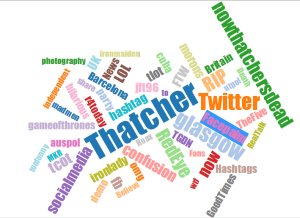 nowthatcherisdead hashtag cloud