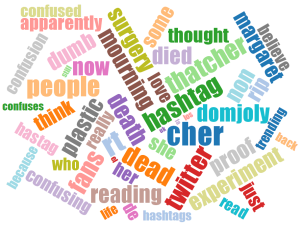 #nowthatcherisdead word cloud