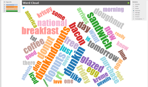 DD wordcloud