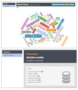 itrend election screenshots 10-31-14