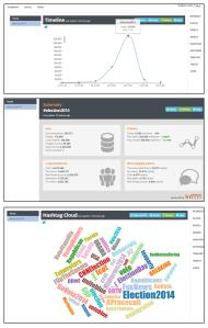 itrend screenshots CT election2014 11-7-14