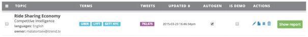 800k tweets